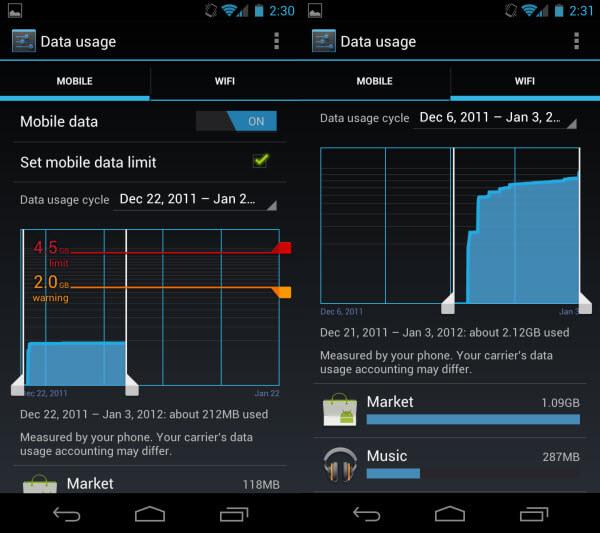 fonctionnalités Android cachées